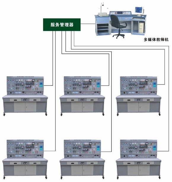 该装置采用实际用的配电柜为主体,合理利用柜体的双面空间,进行合理布